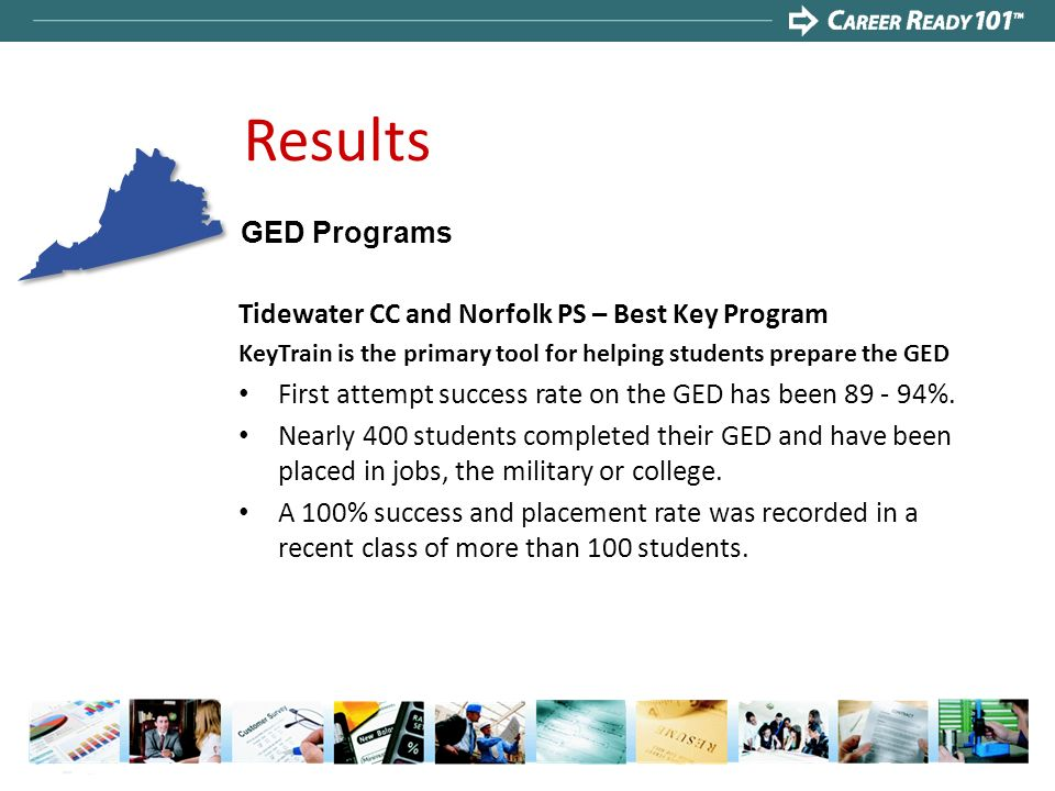 Results GED Programs Tidewater CC and Norfolk PS – Best Key Program