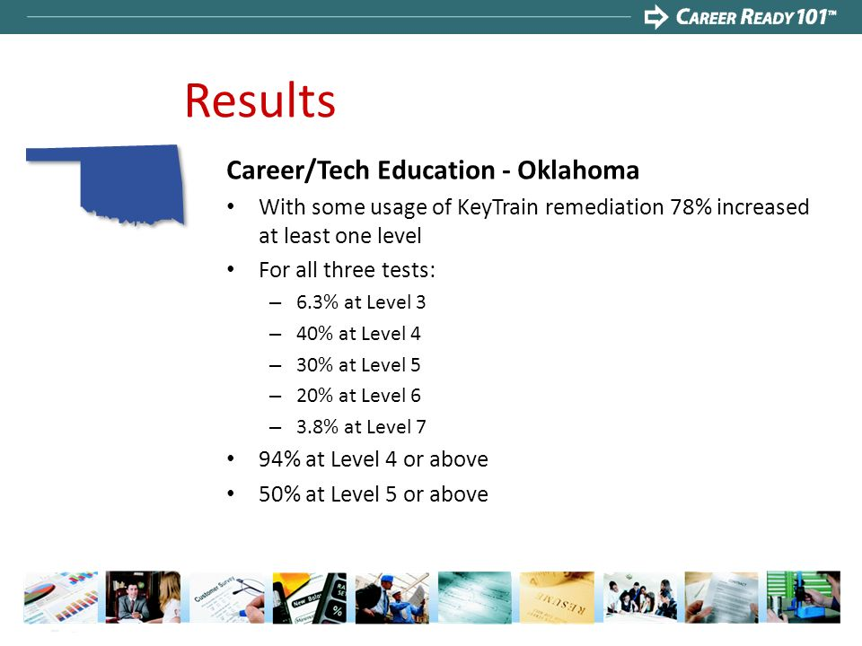Results Career/Tech Education - Oklahoma