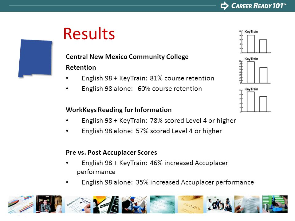 Results Central New Mexico Community College Retention
