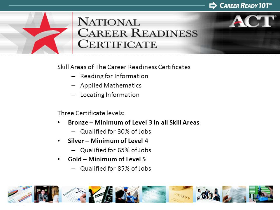 Skill Areas of The Career Readiness Certificates