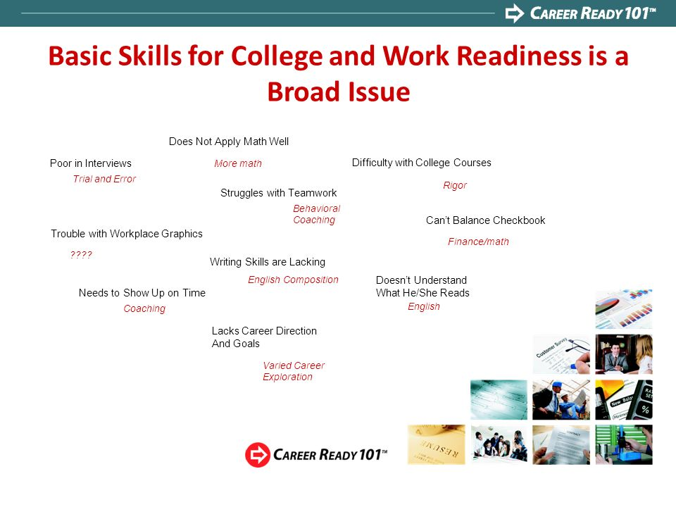 Basic Skills for College and Work Readiness is a Broad Issue