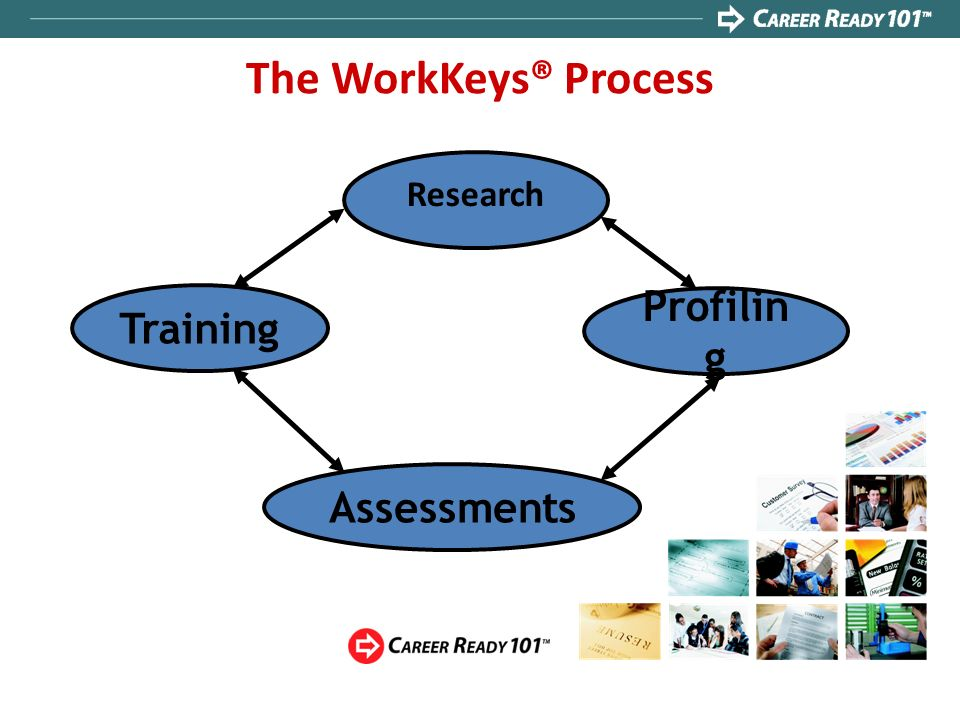 The WorkKeys® Process Research Training Profiling Assessments