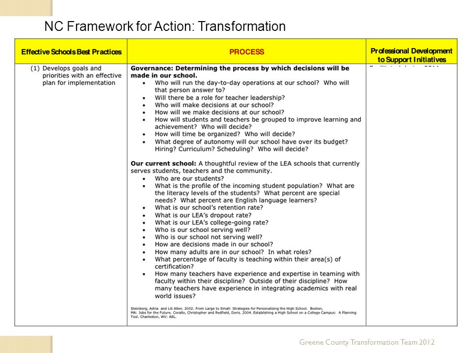 NC Framework for Action: Transformation