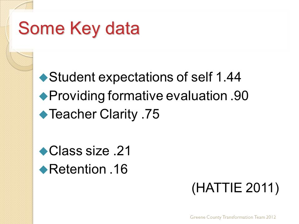 Some Key data Student expectations of self 1.44