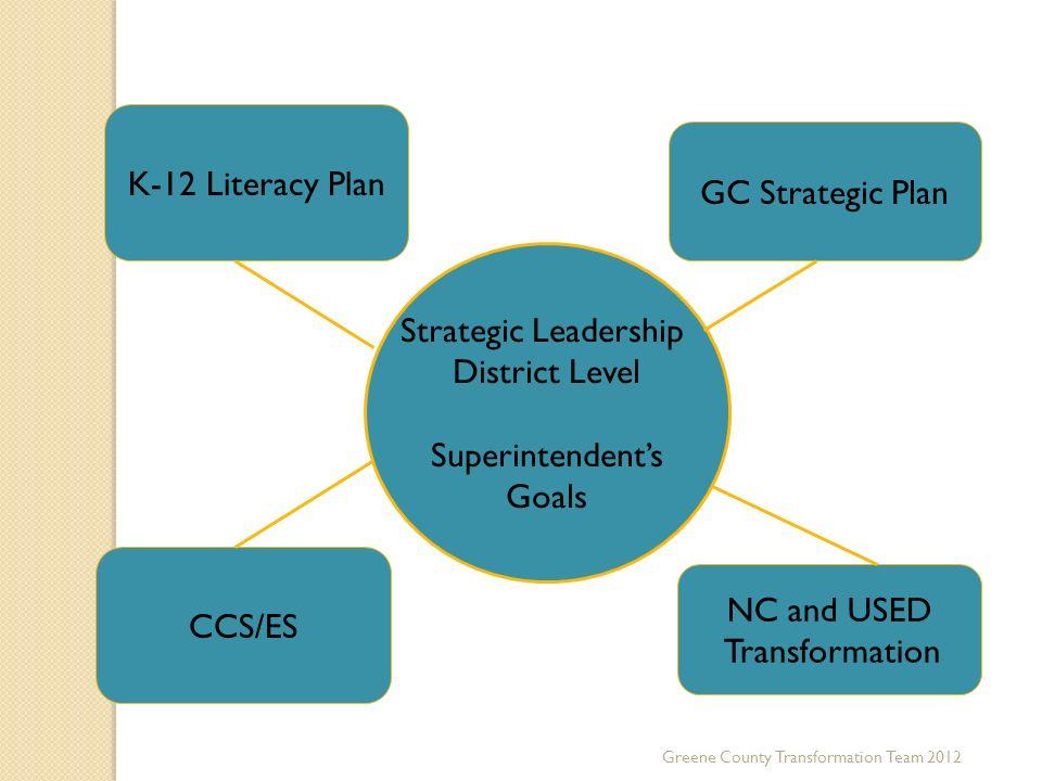 K-12 Literacy Plan GC Strategic Plan Strategic Leadership