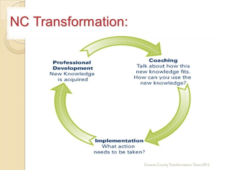 NC Transformation: Greene County Transformation Team 2012