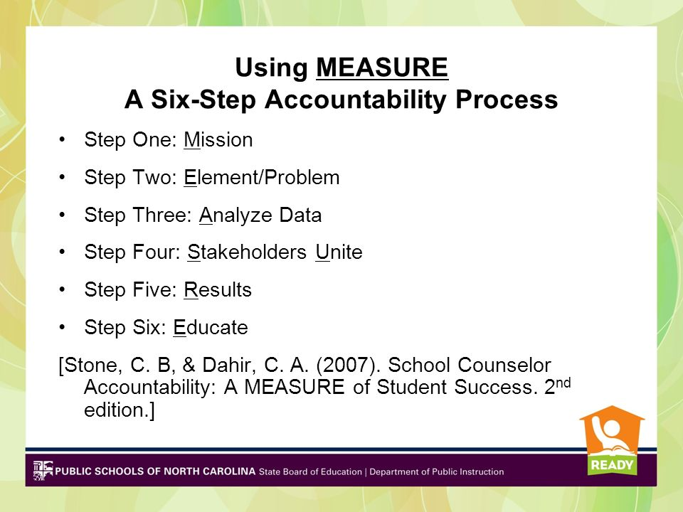 Using MEASURE A Six-Step Accountability Process
