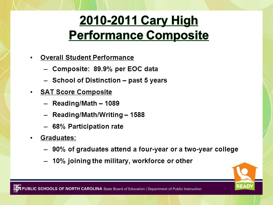 2010-2011 Cary High Performance Composite