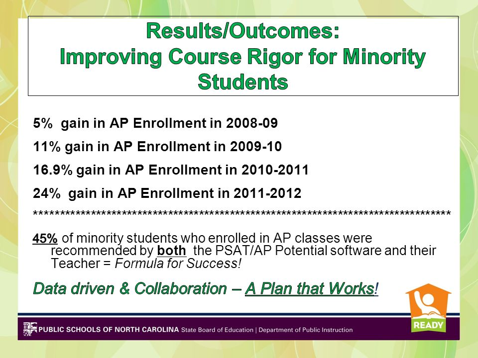 Results/Outcomes: Improving Course Rigor for Minority Students