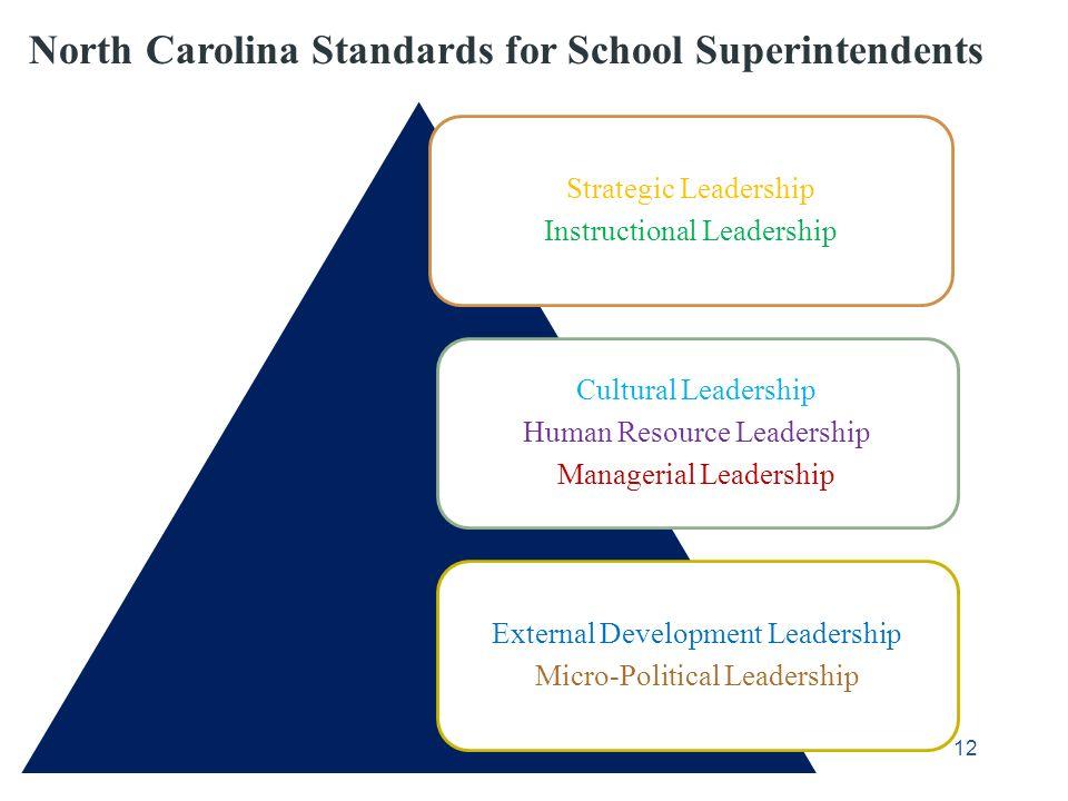 North Carolina Standards for School Superintendents