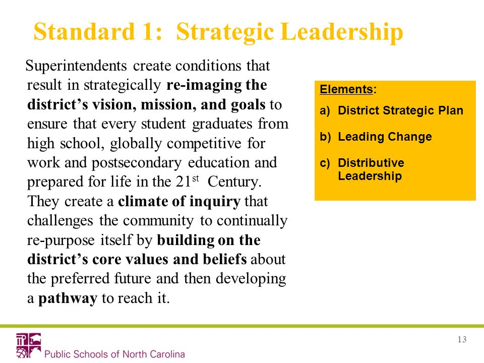 Standard 1: Strategic Leadership
