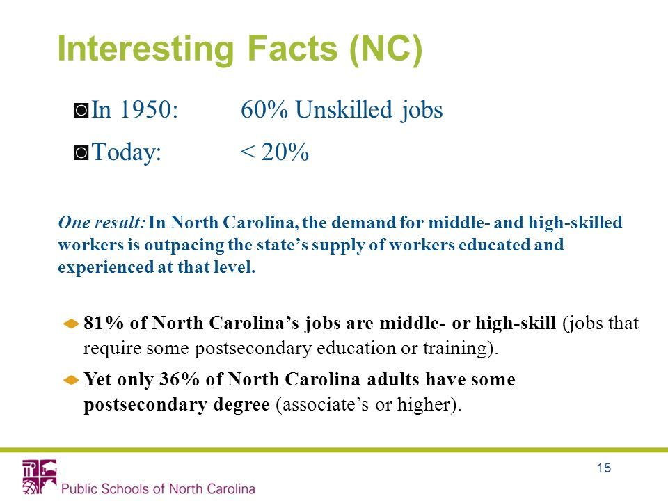 Interesting Facts (NC)