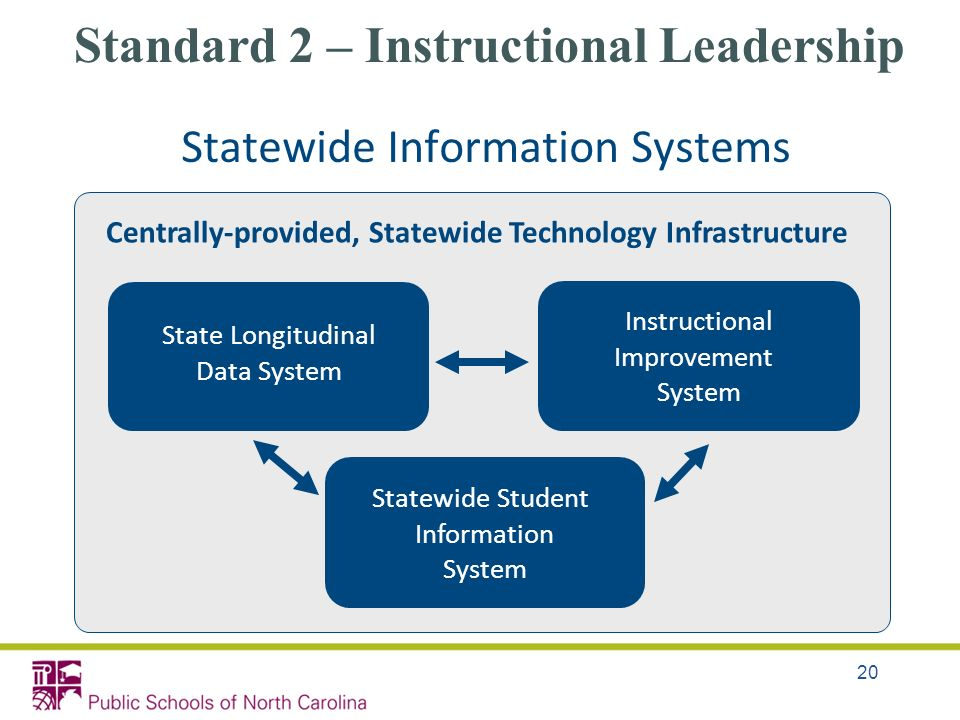 Centrally-provided, Statewide Technology Infrastructure