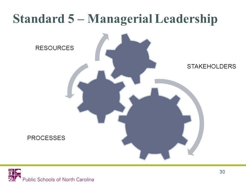 Standard 5 – Managerial Leadership