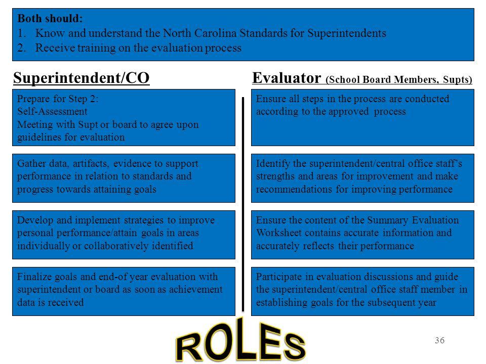ROLES Superintendent/CO Evaluator (School Board Members, Supts)