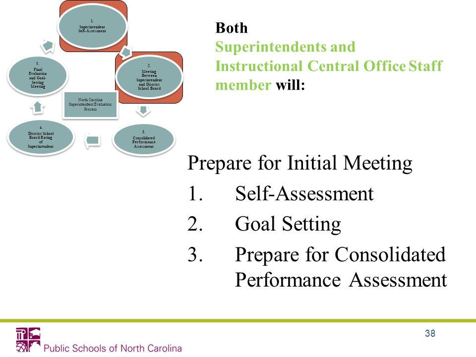 Prepare for Initial Meeting Self-Assessment Goal Setting
