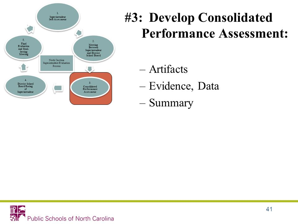 #3: Develop Consolidated Performance Assessment: