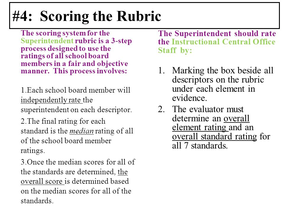 #4: Scoring the Rubric