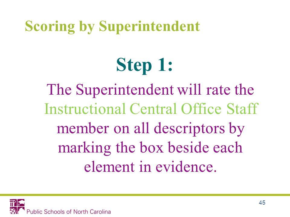 Scoring by Superintendent