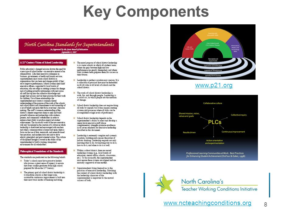 Key Components www.p21.org www.ncteachingconditions.org