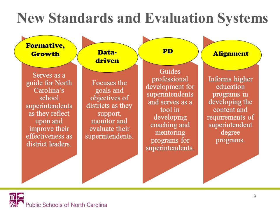 New Standards and Evaluation Systems