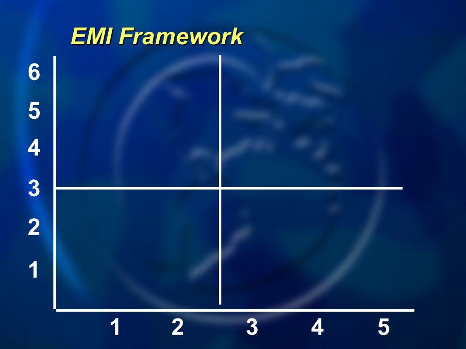 EMI Framework 6 5 4 3 2 1 1 2 3 4 5