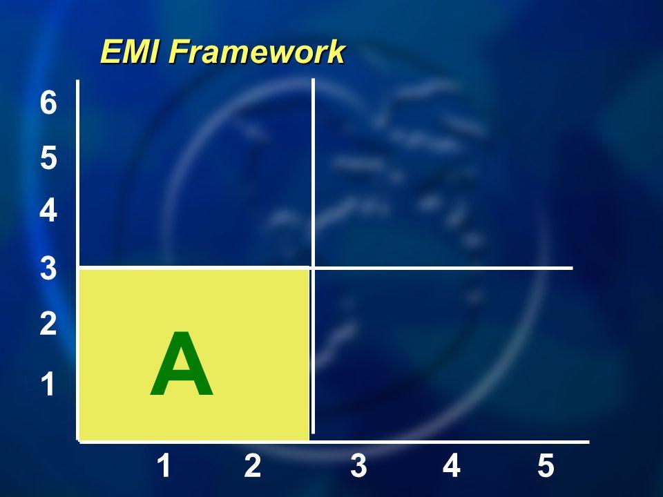 EMI Framework 6 5 4 3 2 A 1 1 2 3 4 5