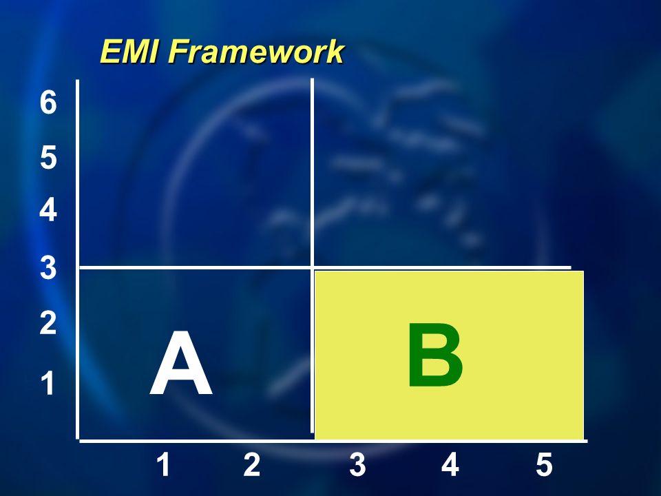 EMI Framework 6 5 4 3 2 B A 1 1 2 3 4 5
