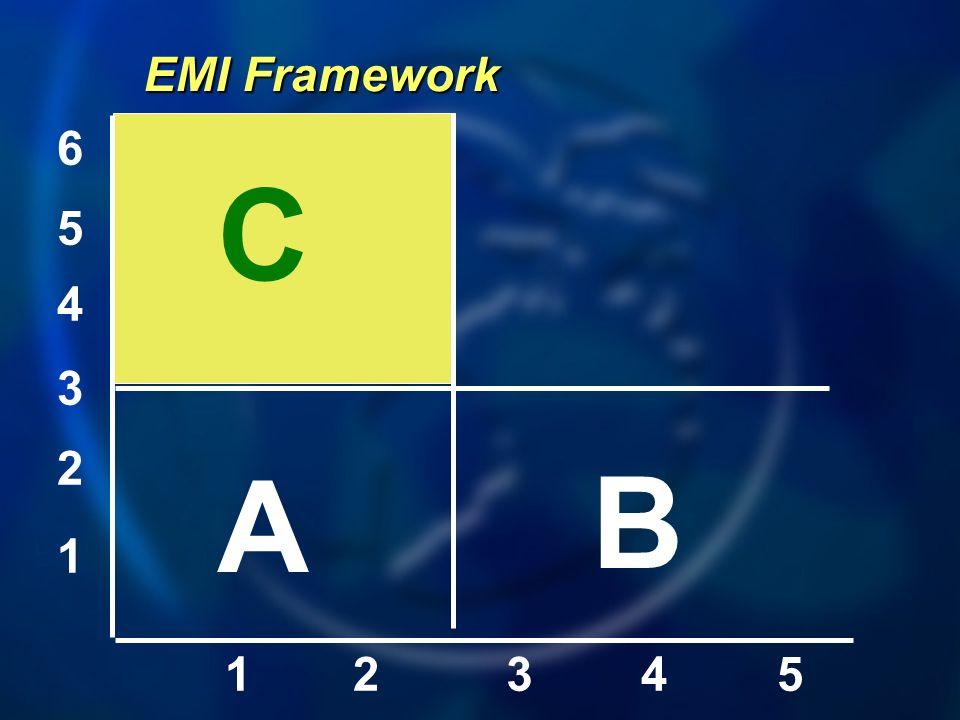 EMI Framework 6 C 5 4 3 2 A B 1 1 2 3 4 5