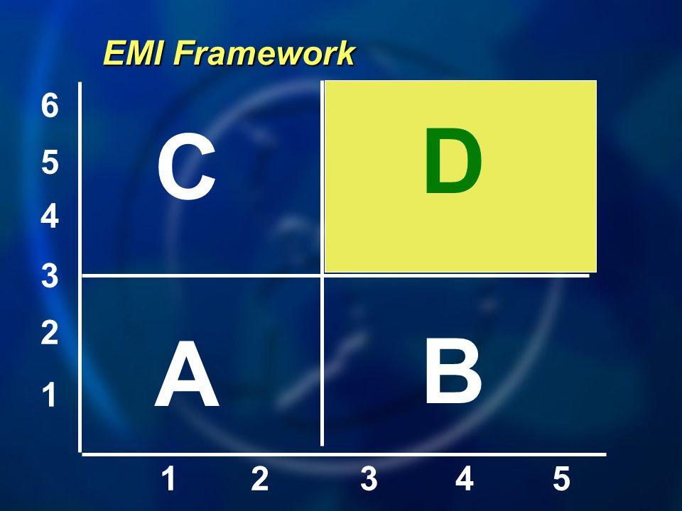 EMI Framework 6 D C 5 4 3 2 A B 1 1 2 3 4 5