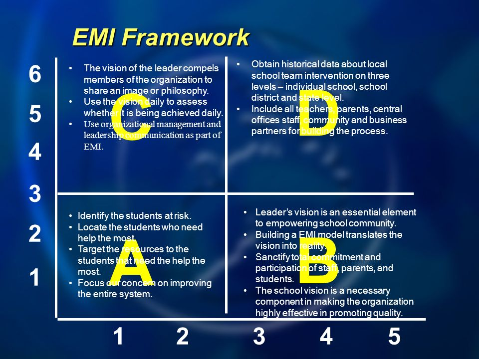 EMI Framework 6. Obtain historical data about local school team intervention on three levels – individual school, school district and state level.