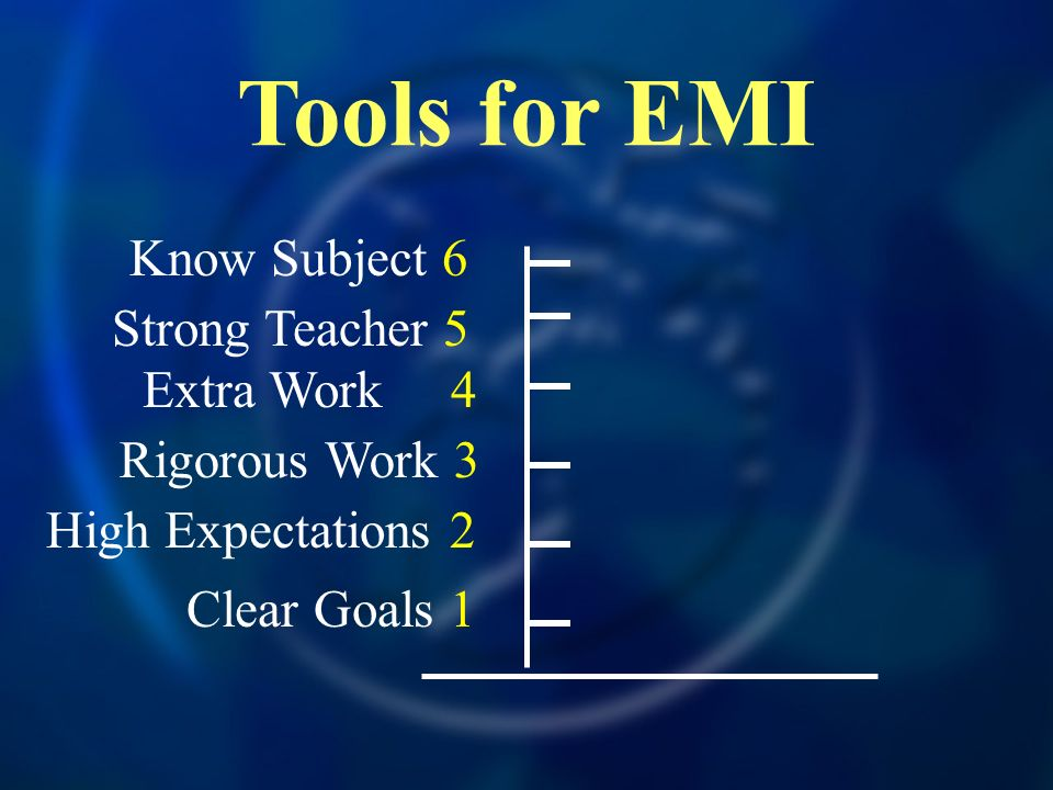 Tools for EMI Know Subject 6 Strong Teacher 5 Extra Work 4