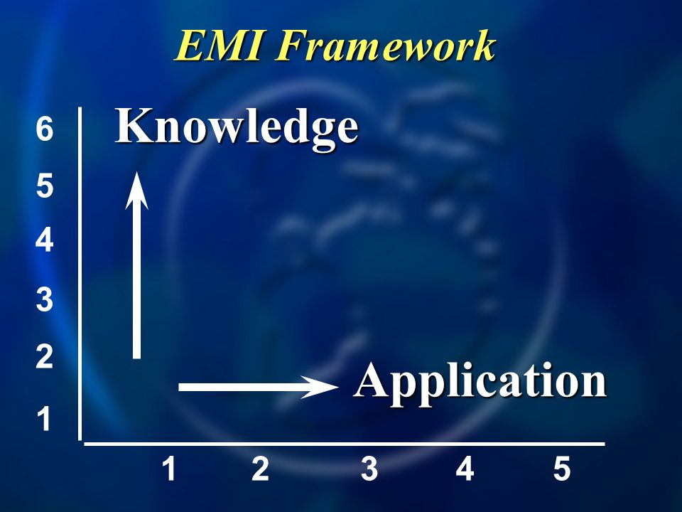 EMI Framework Knowledge Application