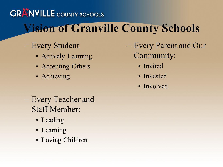 Vision of Granville County Schools