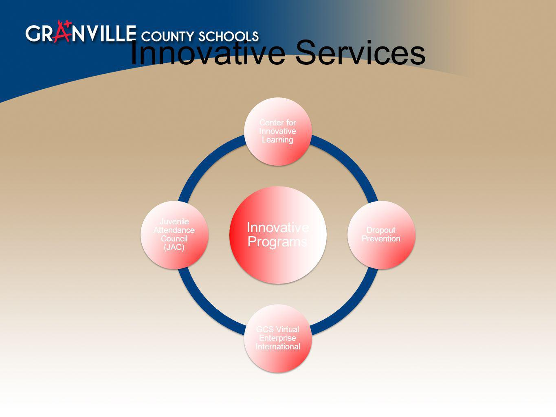 Innovative Services Innovative Programs Center for Innovative Learning