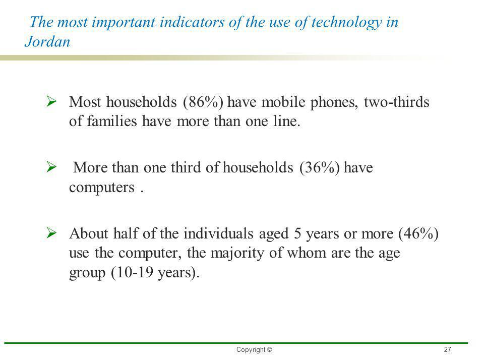 The most important indicators of the use of technology in Jordan