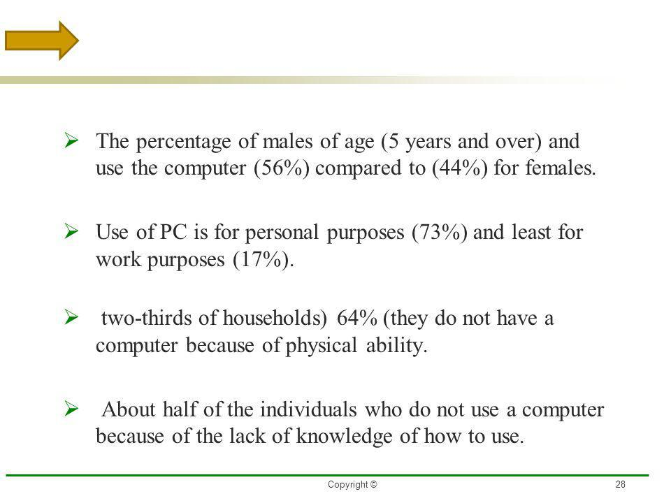 3/27/2017 The percentage of males of age (5 years and over) and use the computer (56%) compared to (44%) for females.