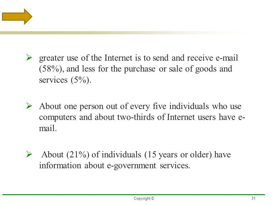 3/27/2017 greater use of the Internet is to send and receive e-mail (58%), and less for the purchase or sale of goods and services (5%).
