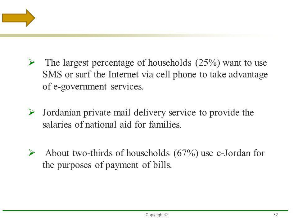 3/27/2017 The largest percentage of households (25%) want to use SMS or surf the Internet via cell phone to take advantage of e-government services.