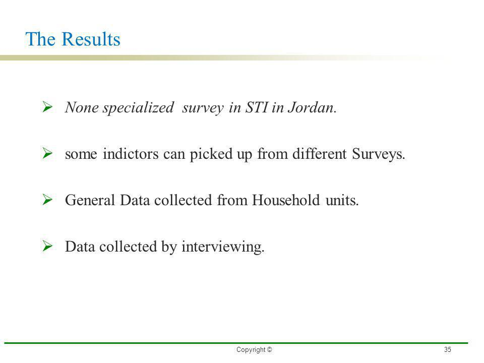 The Results None specialized survey in STI in Jordan.