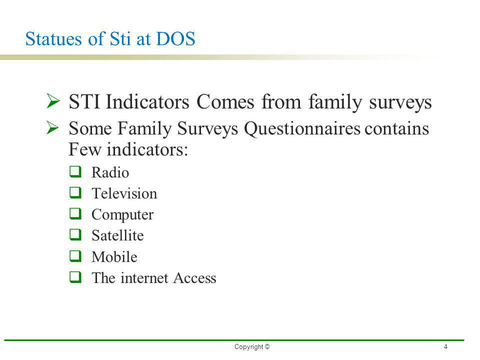 STI Indicators Comes from family surveys