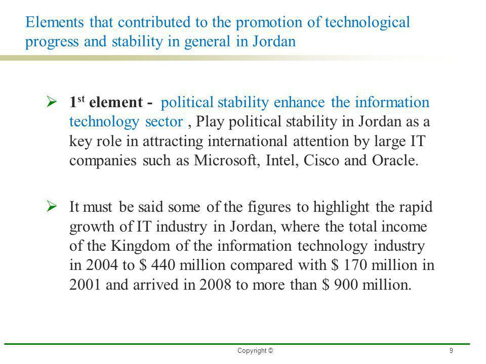 3/27/2017 Elements that contributed to the promotion of technological progress and stability in general in Jordan.