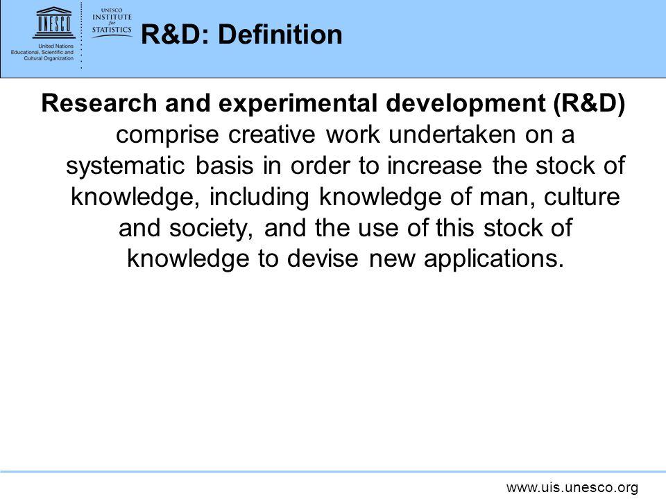 R&D: Definition