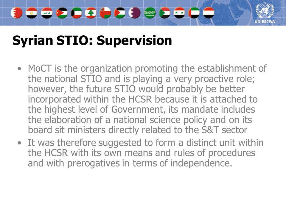 Syrian STIO: Supervision