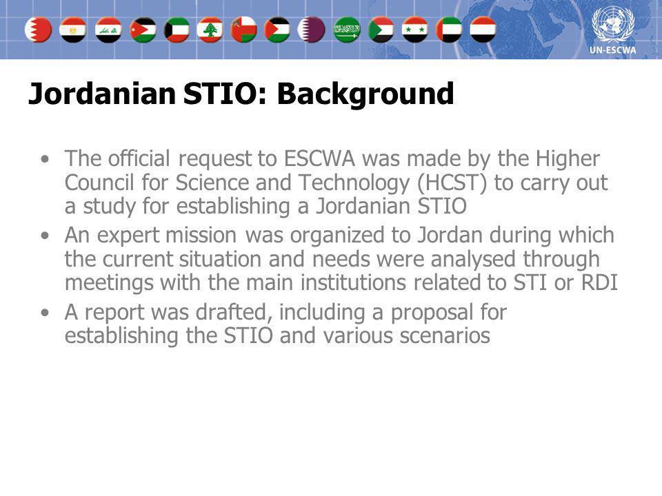 Jordanian STIO: Background
