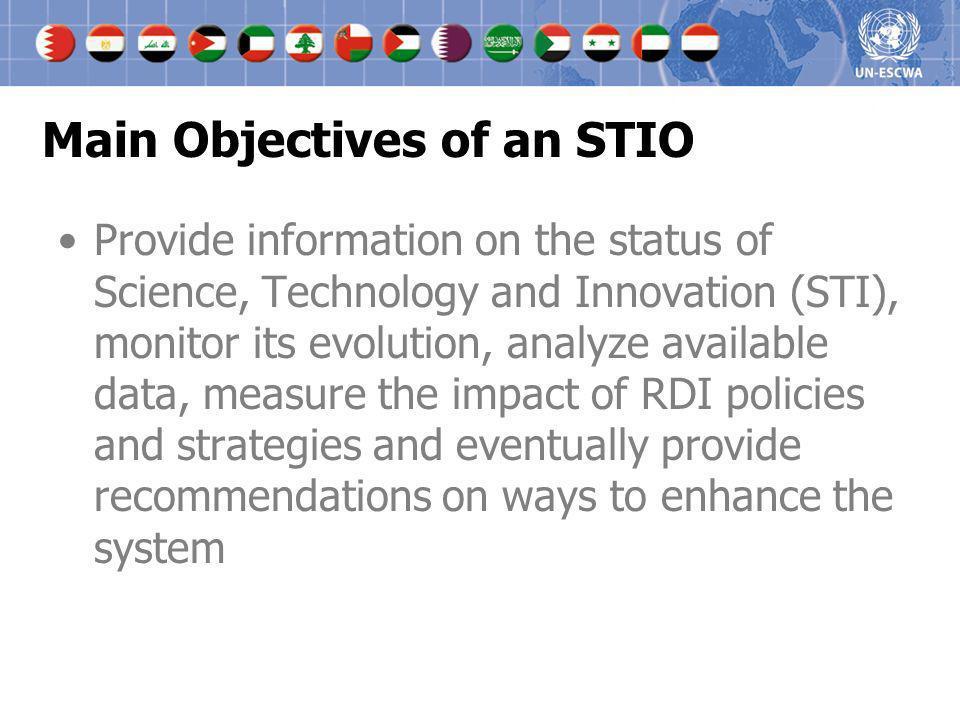 Main Objectives of an STIO