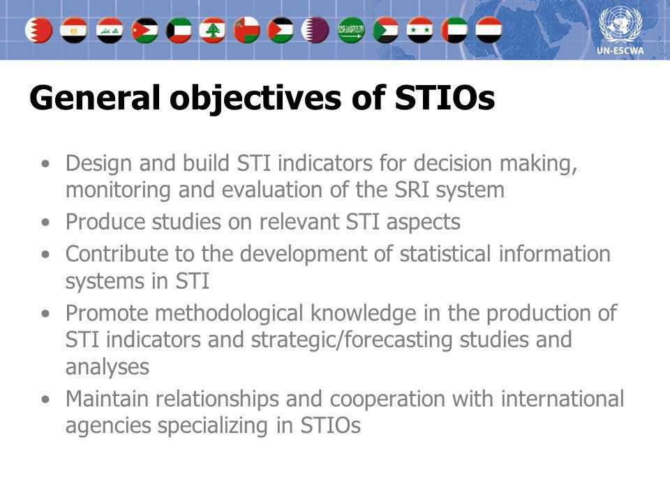 General objectives of STIOs