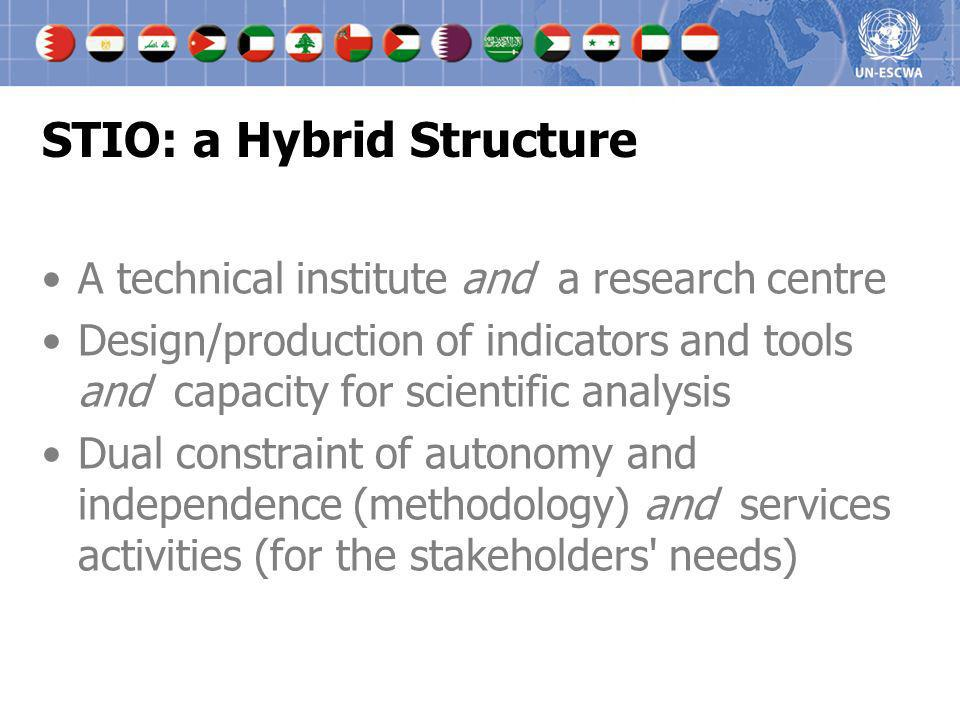 STIO: a Hybrid Structure