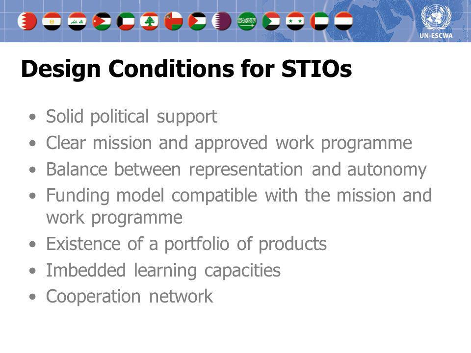 Design Conditions for STIOs