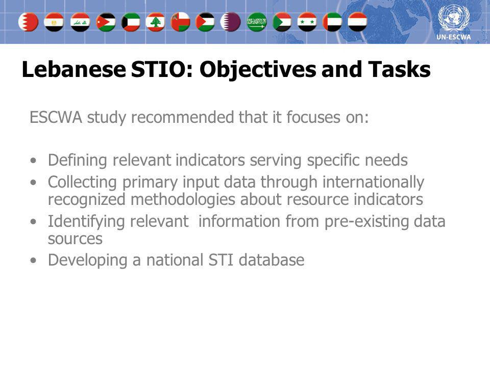 Lebanese STIO: Objectives and Tasks